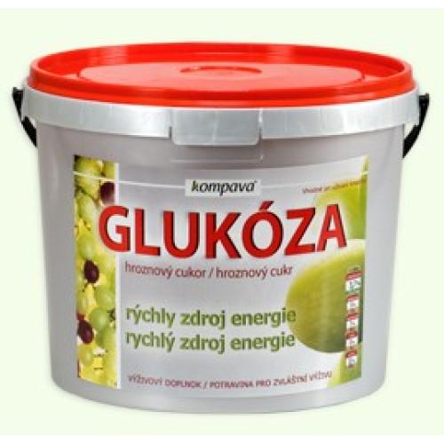 Kompava Glukóza